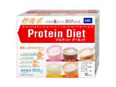 Protein Diet - For 2 weeks! Express Weight Loss